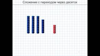 Сложение двузначного и однозначного чисел с переходом через десяток.