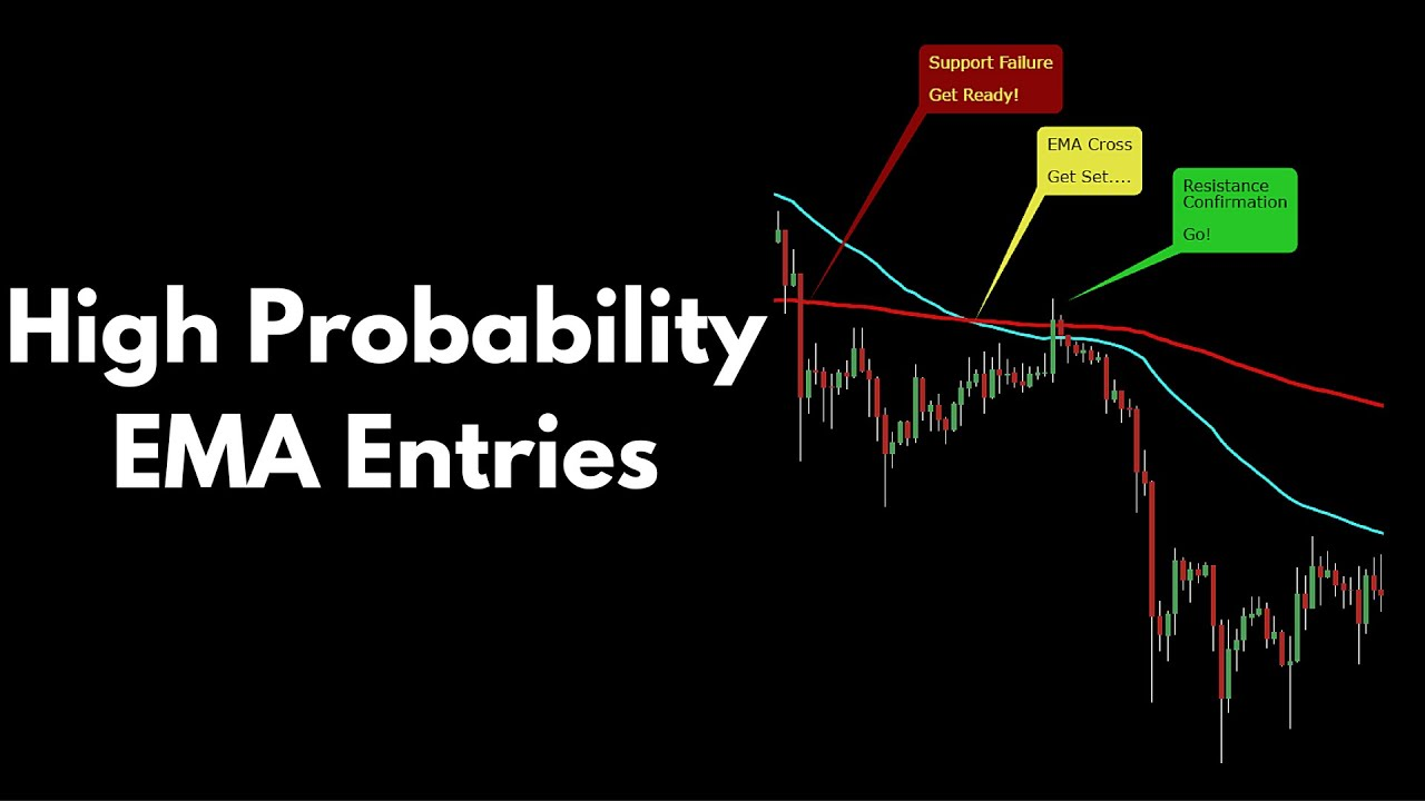 High probability forex trading wallpaper