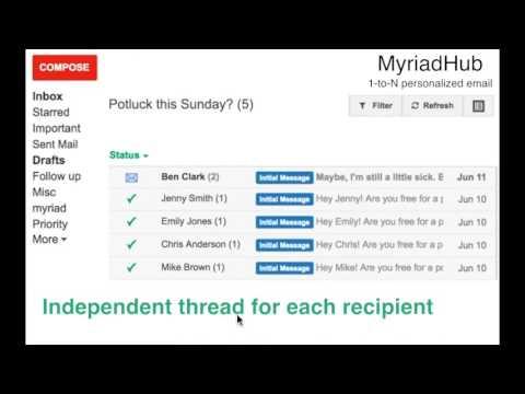 MyriadHub