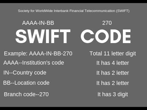 How To Find Bank SWIFT Code With Simple Tricks
