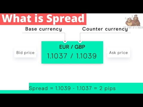 How forex spreads work