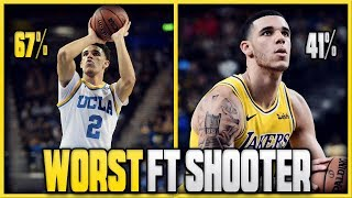 Proof LONZO BALL Is Becoming A WORSE Free Throw Shooter In The NBA?