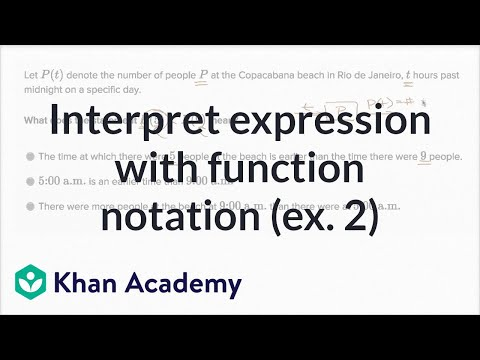 How To Interpret An Expression With Function Notation | Functions | Algebra I | Khan Academy