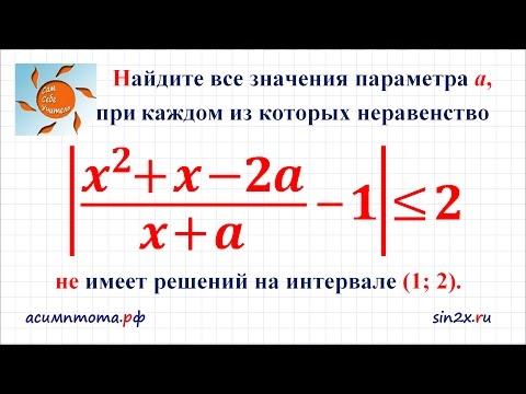 Математика параметры задачи неравенства решение решения задачи циклических алгоритмов