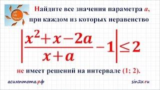 Задание 18 ЕГЭ по математике