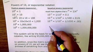 Introduction to powers of 10 & the metric system