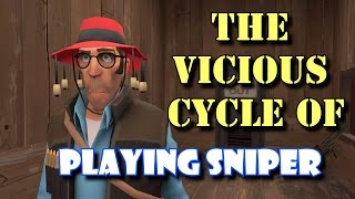 - GIBlets The Vicious Cycle of Playing Sniper