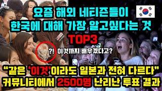 요즘 외국인들이 한국에 대해 알고싶다는것 top3