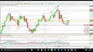 Forex forecast video Monday 16th January 2017