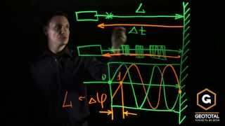 как работает lidar (лазерный дальномер)