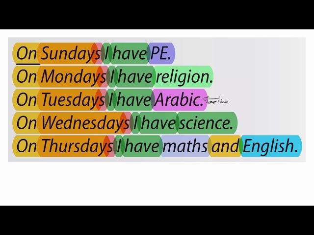 التعبير عن موضوعات الجدول الدراسي الصف الرابع