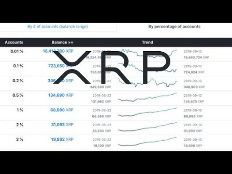 xrp-rich-list-stats-changing,-bakkt-,-binance-us-,-ripple-and-other-use-cases