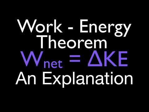 Physics, Work Energy Theorem, An Explanation