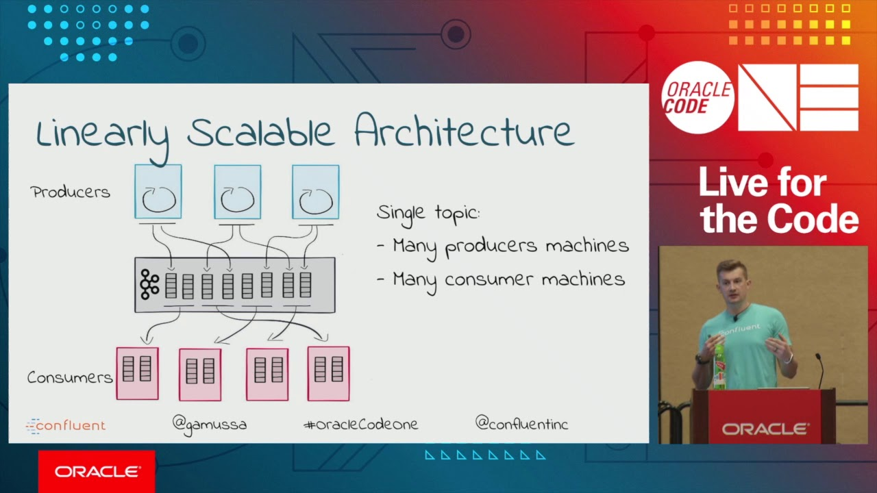 Cloud-Native Streaming Platform: Apache Kafka Meets Kubernetes
