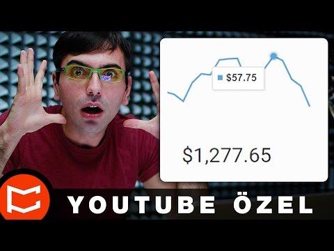 Yüksek Paralar Kazanın (YouTube CPM Artırma Detaylı Eğitim)