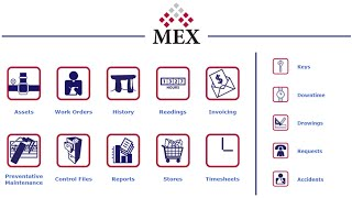 mex maintenance software