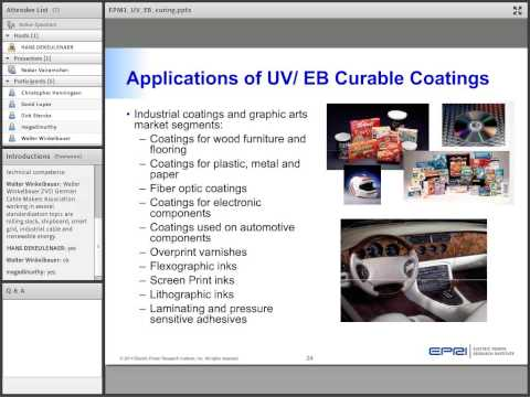 Ultra Violet (UV)/ Electron Beam (EB) Curing of Coatings: Op