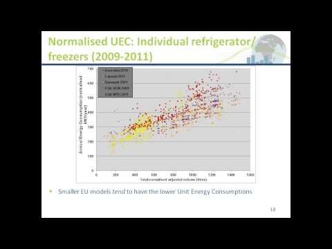 Refrigerated Appliances   Webinar Presentation   IEA 4E