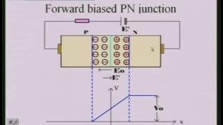 Semiconductor Diodes - Part 1 | MODULE 1 | Basic Electronics | 15ELN15 / 15ELN25 | VTU