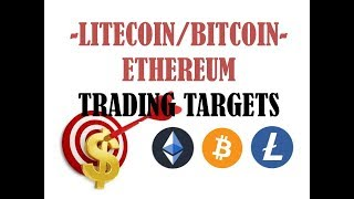 Bitcoin Market Makers at it Again - The Great Shake Out! Litecoin Ethereum TA