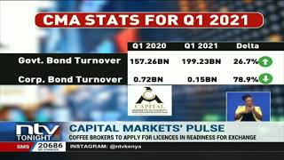 CMA: Market capitalisation at the NSE appreciated by 21%