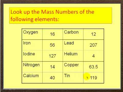 Relative atomic and formula mass