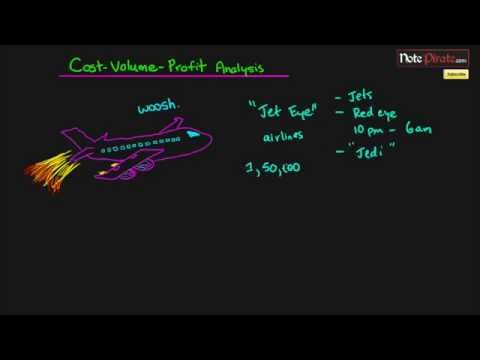 Cost Volume Profit Analysis and Break Even Points (Managerial Accounting Tutorial #11)