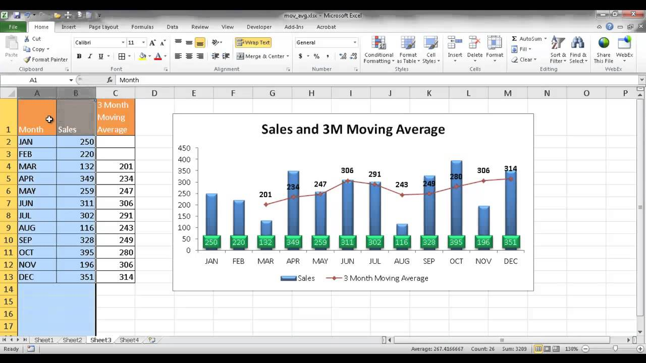 calculate a forecast using a three period weighted moving average