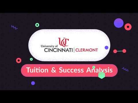 University of Cincinnati Clermont College Tuition, Admissions, News & more