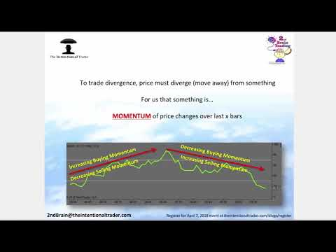 Trading Momentum Divergence