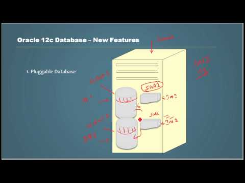 Oracle 12c Database New Features - Pluggable Database - Video 1