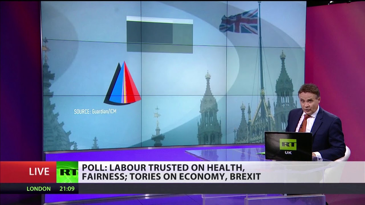 Poll reveals what Brits trust Labour and Tories with