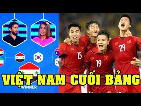 Truyền Hình Qatar Dự Đoán Việt Nam Đứng Cuối Bảng Asian Cup, Kém Xa Thái Lan Và Philippines