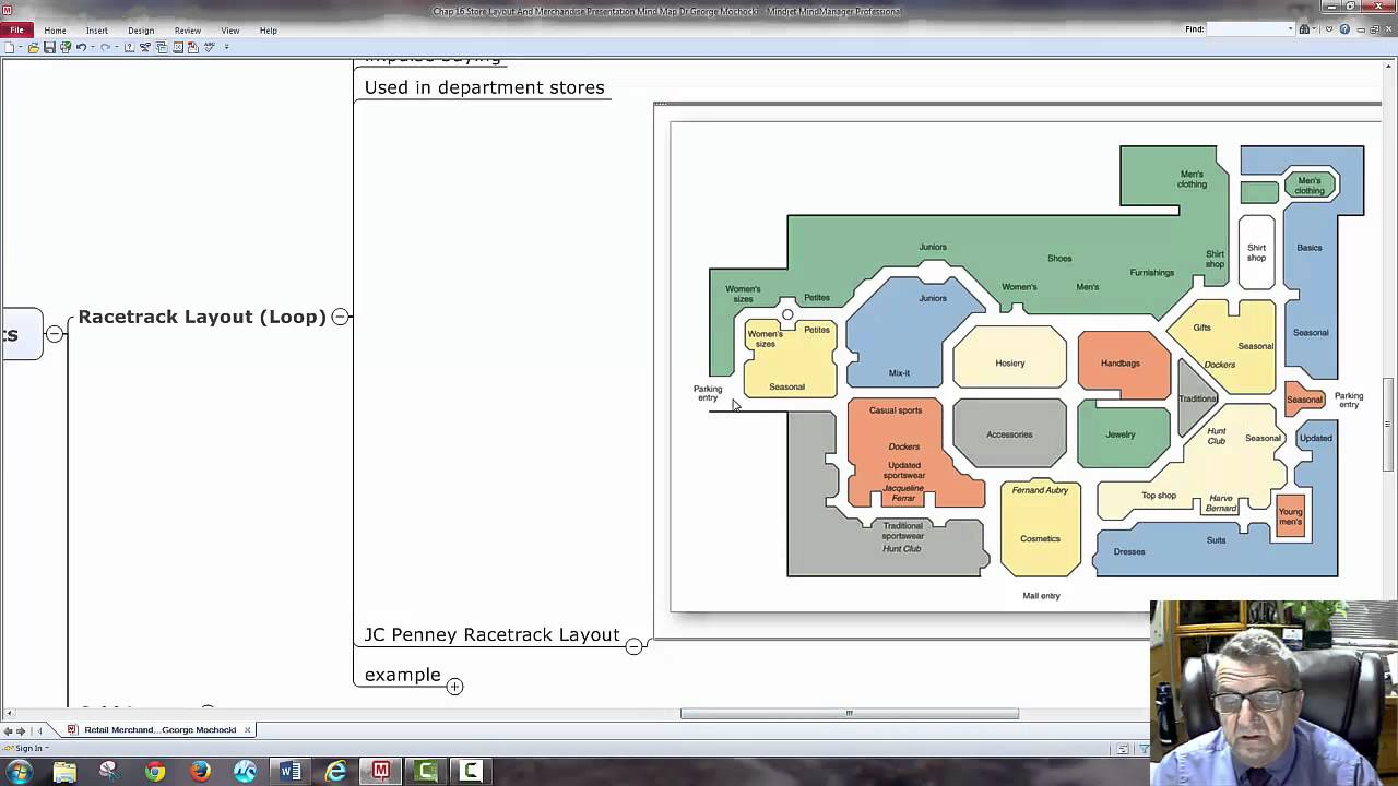 Mkt106 chapter 16 store layout and retail merchandise for Store layout design online