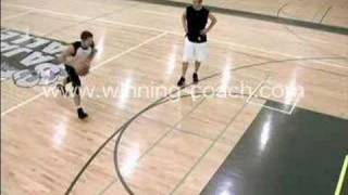 Ganon Baker Unstoppable Offensive Moves1 Basketball coaching