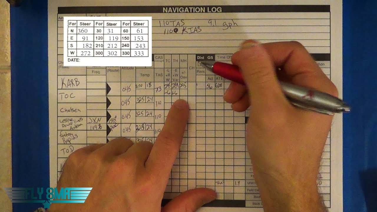 image relating to Asa Flight Planner Printable known as Ep. 114: X/C Navigation Log VFR Cross Place Nav Log Calculations