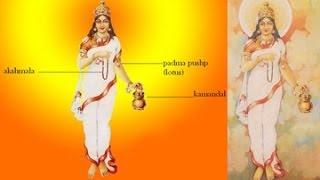 Navadurga || 2nd Form || Brahmacharini Slokam