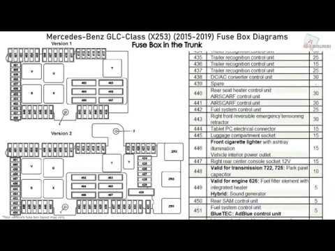 Mercedes-Benz GLC-Class (X253) (2015-2019) Fuse Box Diagrams - YouTube | 2014 Mercedes Sprinter Fuse Box Diagram |  | YouTube