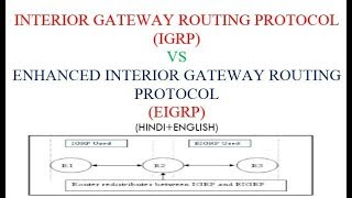 INTERIOR GATEWAY ROUTING PROTOCOL(IGRP) VS ENHANCED IGRP