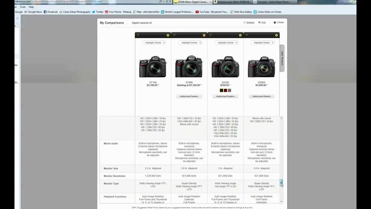 Nikon D7100 Software