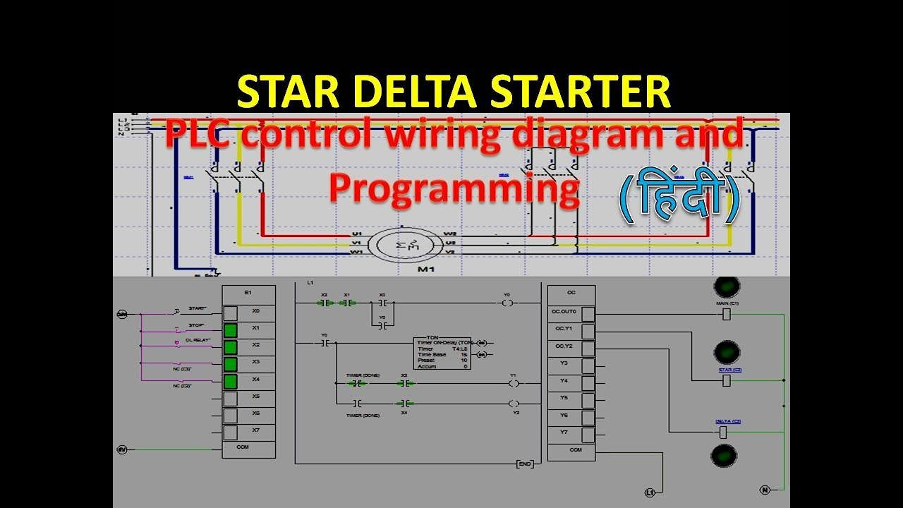 Plc Star Delta Starter Wiring Diagram Complement Of A Set Venn Ladder Control Circuit Program Hindi