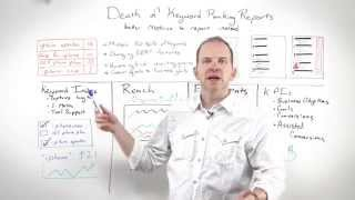Death of Keyword Ranking Reports  Cyrus Shepard  Whiteboard Friday