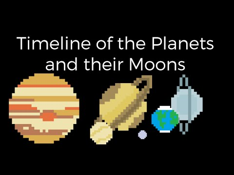 Timeline of the Planets and their Moons