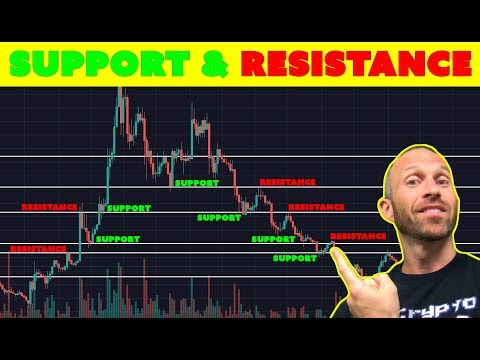 Support and Resistance Trading Strategy for Cryptocurrency [Trading Tip]