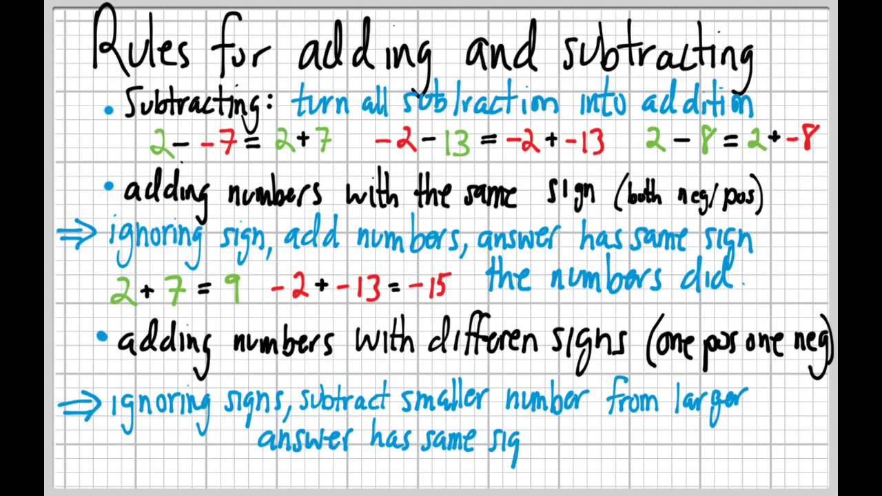 Worksheets Adding And Subtracting Integers Rules integer operations rules for adding subtracting multiplying dividing square and cubes