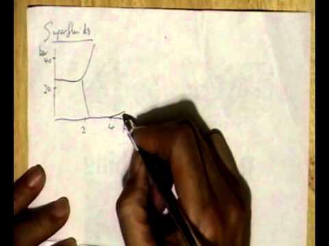 13 Helium 4 Phase Diagram Youtube