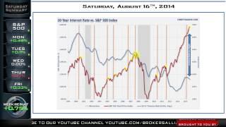 Saturday Summary-  August 30, 2014