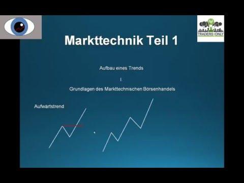 Markttechnik von Charles Henry Dow Teil 1 von 3 - einfach erklärt für Anfänger.