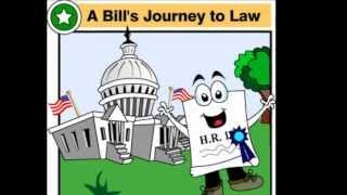 Powers of Congress