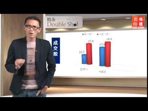 """聯昌""""瘦身""""精簡成本 20150515 - YouTube"""